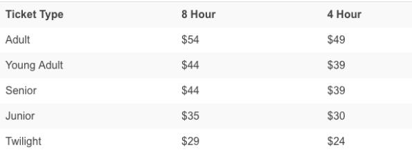 jiminy_peak_prices